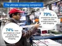 google-mobile-shopping