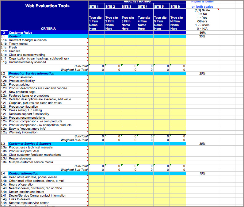 """Content"" section of competitive evaluation spreadsheet used by a national online research agency"